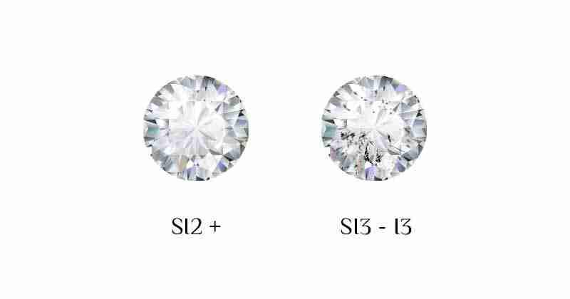 Ensuring an Eye Clean Diamond