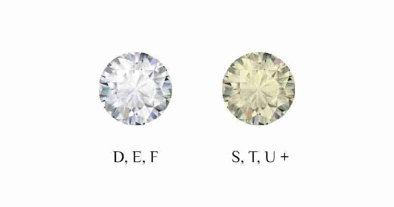 Diamond Colour Grading Example