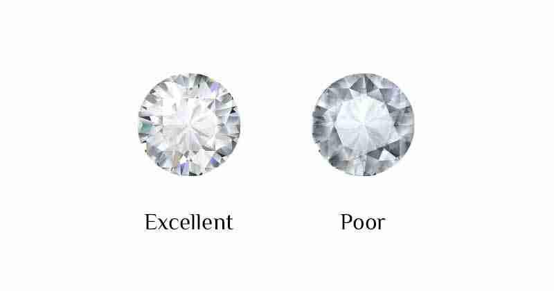 Diamond Cut Grade