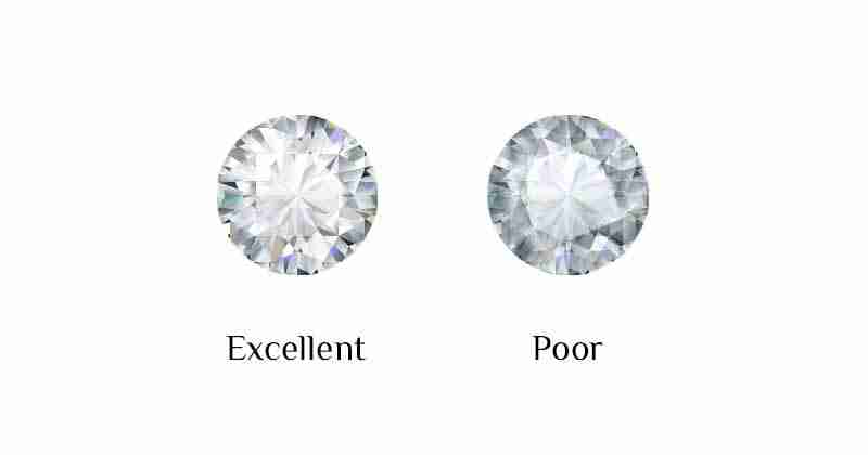 Diamond Quality - Polish Grade Explained
