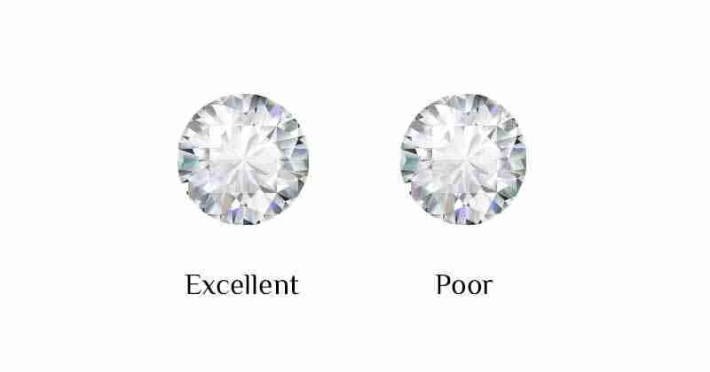Diamond Symmetry Grade